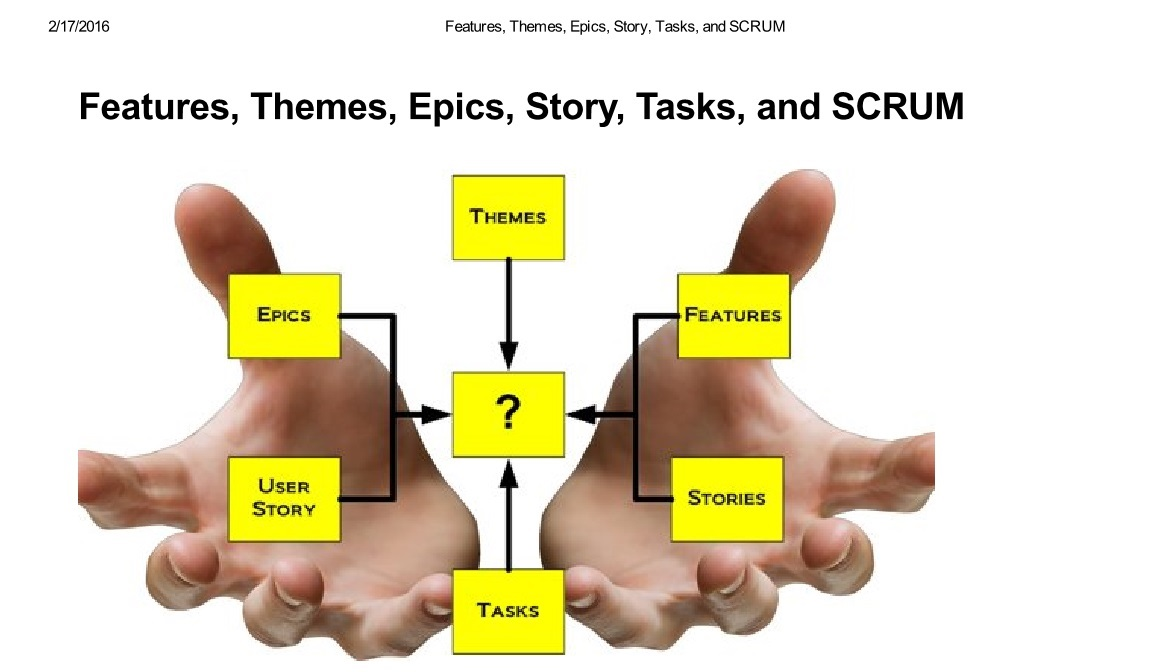 Features, Themes, Epics, Story, Tasks, and SCRUM